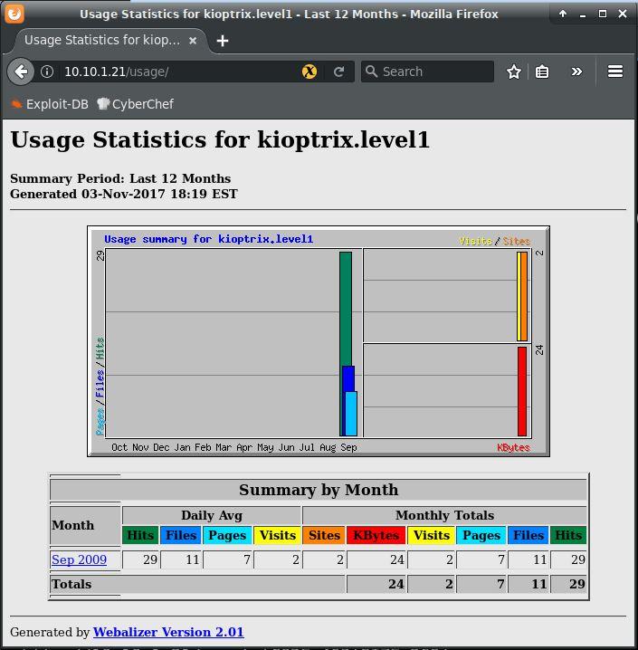 Kioptrix Level 1 Walkthrough – CTFs & Stuff